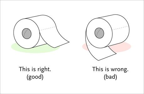The correct way to replace toilet paper.