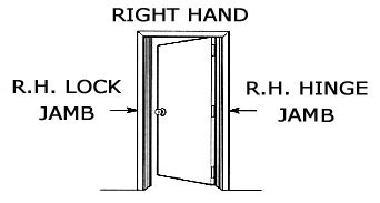 right_handed_door_opening