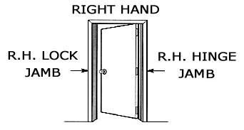 right_handed_door_opening